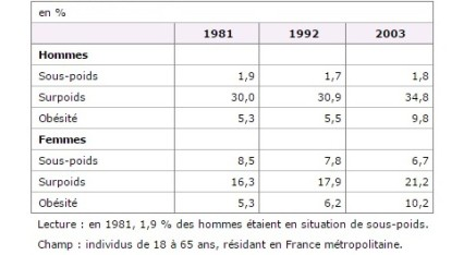 isee_poids_statistiques